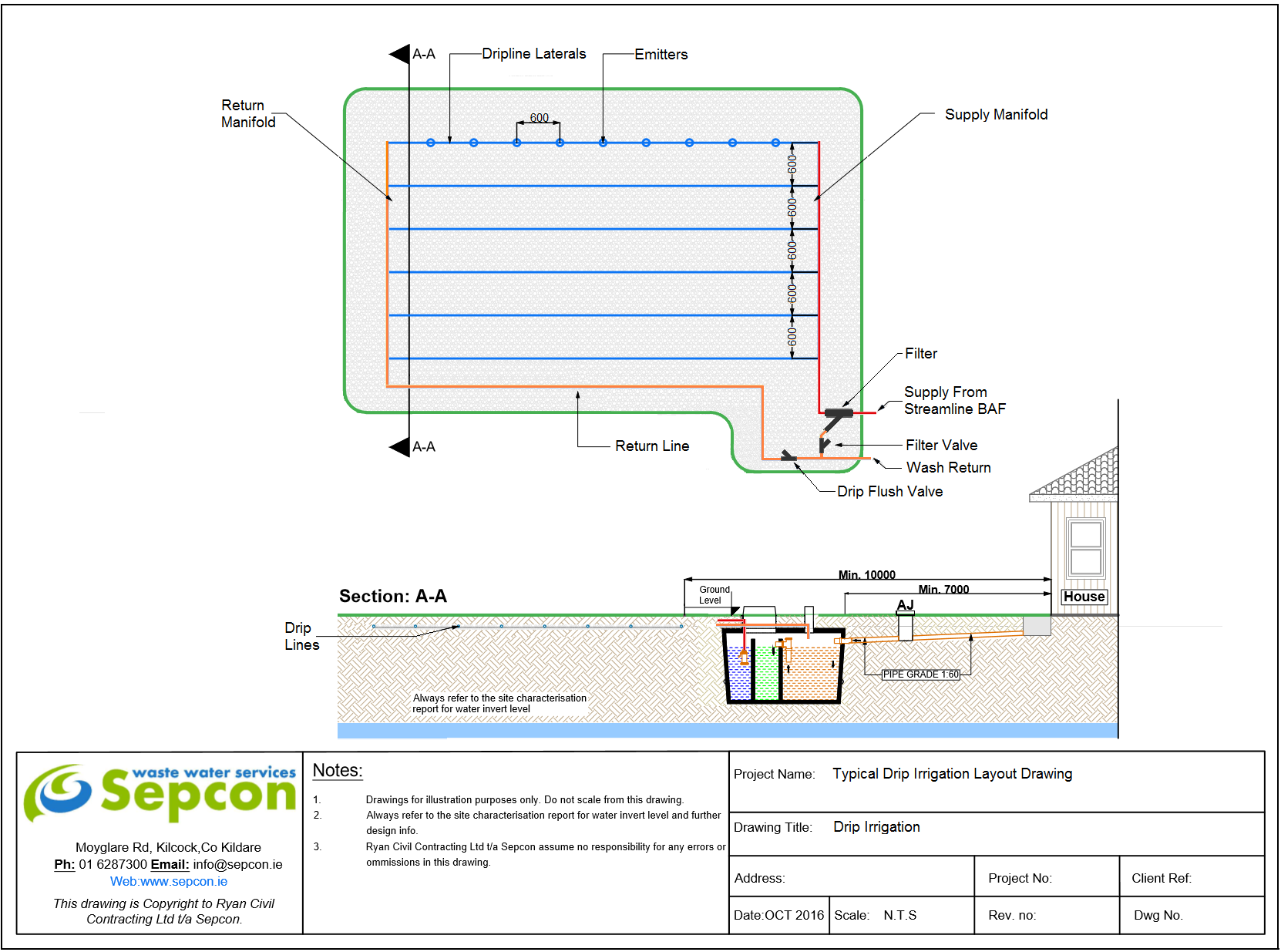 Drip irrigation system design diagram taco zone valve for Typical septic system
