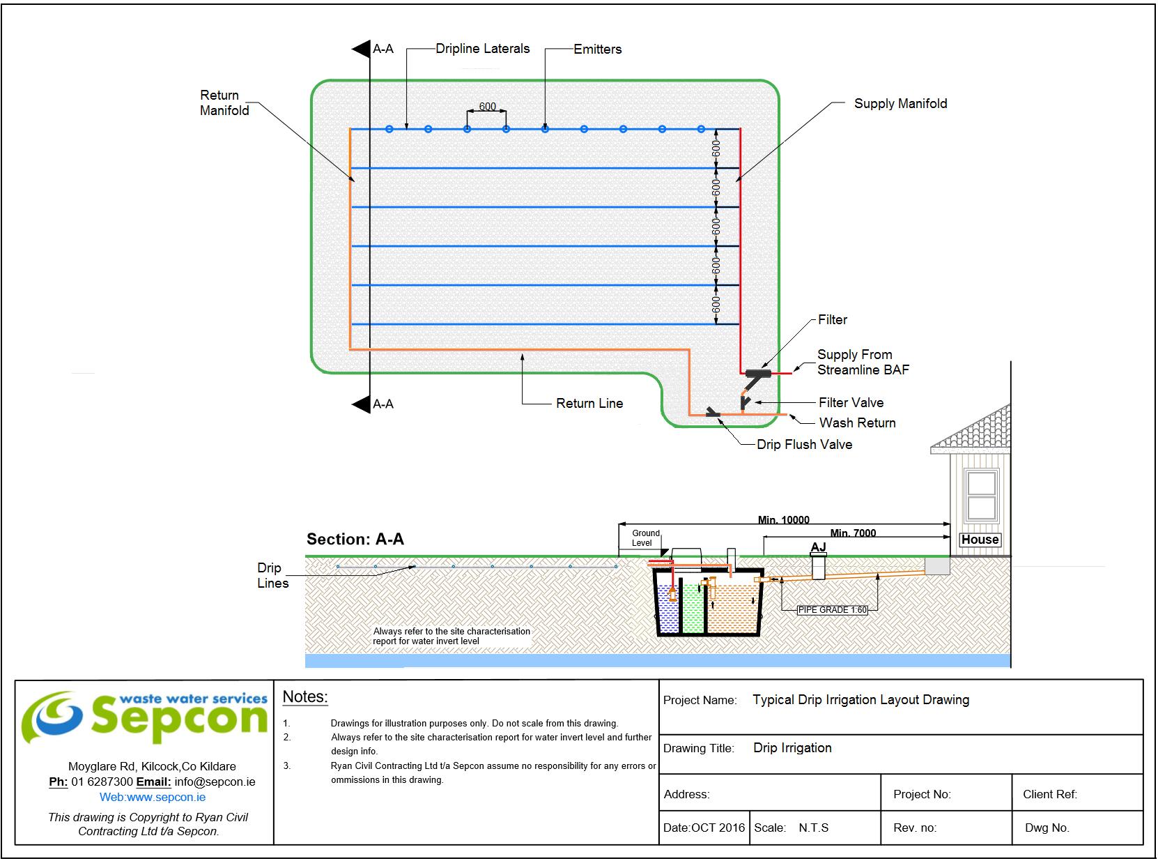 Drip Irrigation System Design Diagram Taco Zone Valve